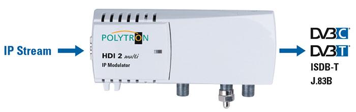 HDI 2 multi IP modulator